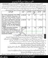 Jail Khana Jaat Prison Department Punjab Jobs May 2021