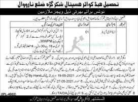 Jobs At Tehsil Headquarters Hospital 2021
