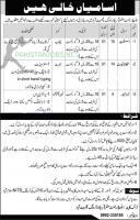 Pakistani Army's Baloch Regiment Jobs 2021
