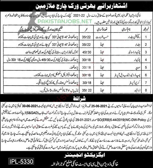 Irrigation Division Latest Job Offers 2021