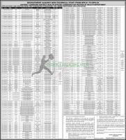 District Health Officer DHO Jobs 2021 Advertisement