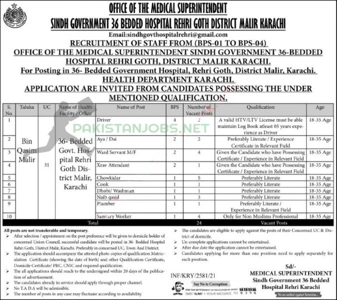 Jobs In Government Hospital District 2021