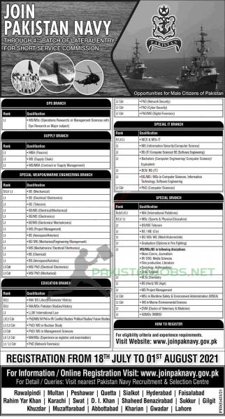 Join Pak Navy Jobs Through Lateral Entry 2021 | 4th Batch Apply Online