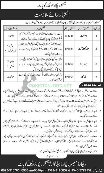 Pakistan Army Jobs In The Signals Record Wing 2021