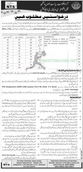 Primary And Secondary Education Jobs 2021