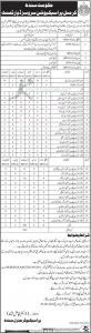 Sindh Criminal Prosecution Services Department Jobs 2021