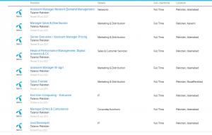 Telenor www.telenor.com.pk Pakistan Jobs 2021 Apply Online