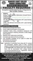 Jobs At Rangers Cadet College Chakri Jobs In Rawalpindi 2021