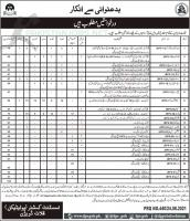 Deputy Commissioner Offices Jobs 2021