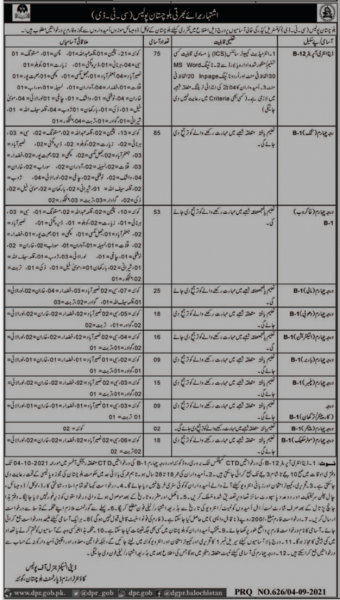 Balochistan Police Jobs 2021 - Counter-Terrorism Department CTD