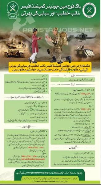 Pakistan Army JCO & Sipahi Jobs Opportunity 2021 Online Registration