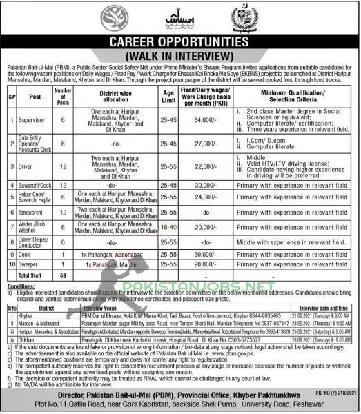 Punjab Bait Ul Maal Jobs 2021
