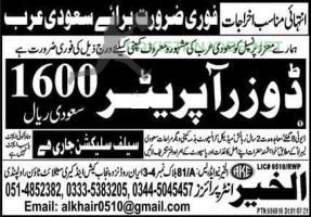 Door Operators Jobs In Saudia Arabia 2021