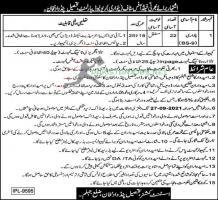 Patwari Jobs In 2021 Revenue Department