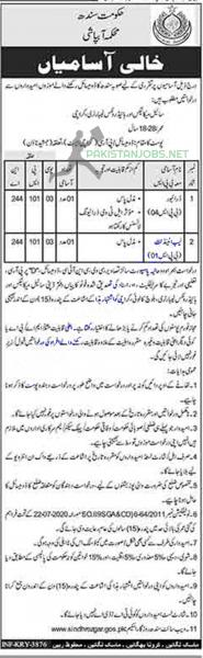 Irrigation Department Jobs October 2021