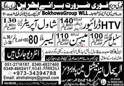 Jobs For Skilled Workers In Bahrain 2021 Latest