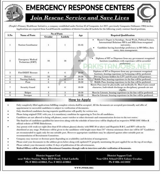 Rescue 1122 Emergency Service Jobs 2021