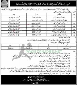 FC Jobs 2021 - Join Frontier Corps fc.gov.pk 70th Batch