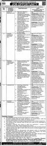 Punjab Board Of Revenue Jobs 2021