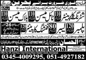 Jobs For Workers In Bahrain 2021 Latest