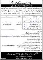 Military Lands and Cantonments Department Jobs 2021