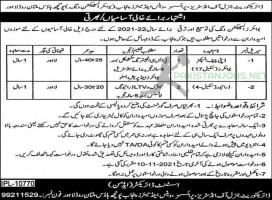 Punjab Jobs 2021 Weights And Measures Industry