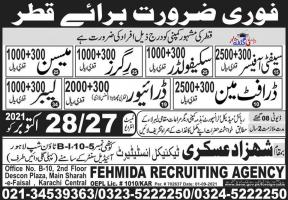 Qatar New Jobs Vacancies Oct 2021